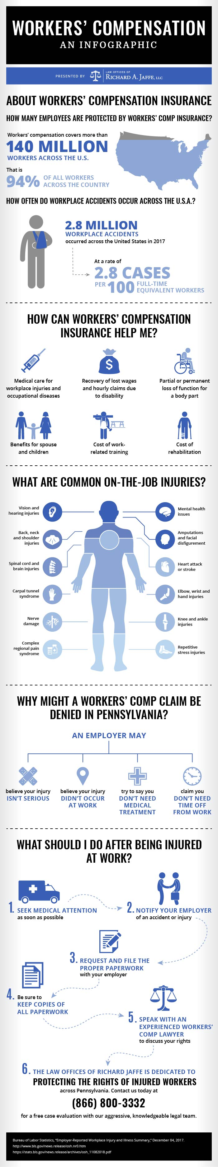 Jaffe Workers' Compensation infographic